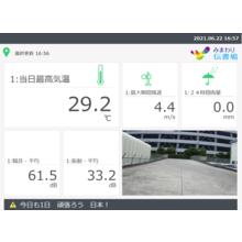 環境計測サービス『みまわり伝書鳩』【騒音・振動計測モデル新発売】 製品画像