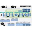 保守点検・修理サービス管理システム『Field Planner』 製品画像