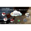 3D CADソフト『Autodesk Fusion 360』 製品画像