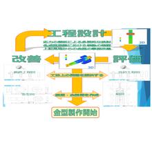 【資料進呈中】精密成型加工技術 3つのメリットを解説! 製品画像