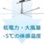 HVLS天井取付け大型シーリングファン『スマイルファン』:五常 製品画像