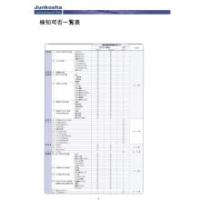 液漏れ検知システムリークラーン『検知可否一覧表』 製品画像