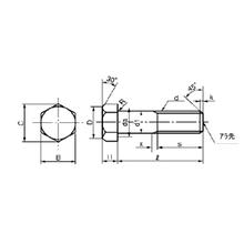 【強度区分8.8】小形六角ボルト 製品画像
