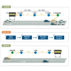 簡易車両検知連動システム 製品画像