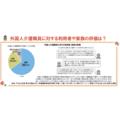 【業界知識】外国人介護職員に対する利用者や家族の評価は? 製品画像