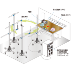 近傍電磁界イミュニティ試験システム 製品画像