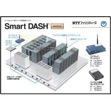 データセンター用スマート空調制御システム 製品画像