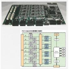 【納入実績】256点ソースメジャーユニット基板 製品画像
