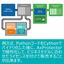 Pythonアプリケーション保護とライセンシング※無料評価版あり 製品画像