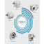 つばきサーボモータ用減速機『TERVO』 製品画像