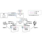 工程管理システム(APICTLight、鉄鋼業 C社様) 製品画像