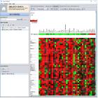 遺伝子発現データベース『GENEVESTIGATOR』 製品画像