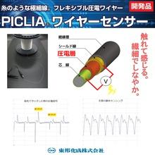【圧電】PICLIA圧電ワイヤーセンサー※サンプルあり 製品画像