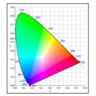 【資料】色差計による樹脂の表色系、および透過率評価 製品画像