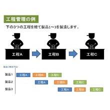 RFID情報収集ツール「ICTagCollector」 製品画像