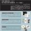 電気錠の施錠・開錠システム(LockVision) 製品画像