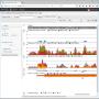 RNA-seqデータ解析 ユーイング肉腫の解析事例 製品画像