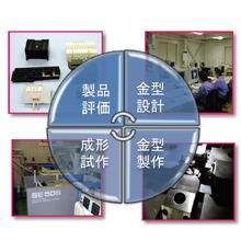 樹脂金型製作試作成形社内一貫システム 製品画像