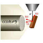 EBSD解析 製品画像