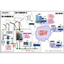 『風力発電設備の監視制御におけるIED応用例』※電設工業展に出展 製品画像