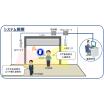 フードディフェンス支援システム『CertifGate(R)』 製品画像