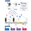 MACアドレス取得による所要時間提供システム 製品画像