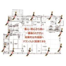 制震装置『αダンパーExII』用途別プランのご提案 製品画像