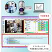 発展型 作業分析・作業改善ツール『タイムプリズム』 製品画像