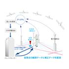 【高精度・高品質】ジェノバGNSS位置情報補正サービス 製品画像