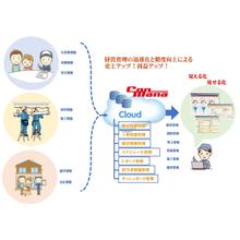 クラウド型工事管理サービス『ConMana』 製品画像