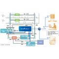 セントラル空調対応省エネシステム『エコ・ビジョン』 製品画像