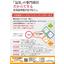 日硝実業トータルパッケージング サービス 製品画像
