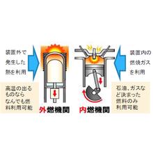 スターリングエンジンの特長 製品画像