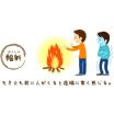 輻射・輻射型ヒータの被加熱物への熱効率(貞徳舎コラム) 製品画像