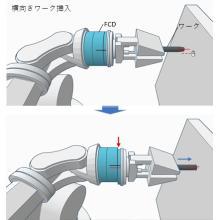 【新製品】ロボットハンド向け芯ずれ補正ユニット※横向き使用対応 製品画像