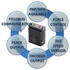 GIMATIC MPPM1606:電動グリッパー追加オプション 製品画像