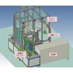 FA・工場の自動化事例:基盤搬送装置 製品画像