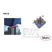 【測定事例:切削工具編】『MarSurf CP/CL』 製品画像
