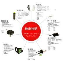STANDEX MEDER センサー 製品画像