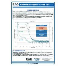 『表面近傍領域における低濃度カーボンの評価(SIMS)』 製品画像