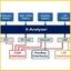 ソフトウェア『X-Analyser3』 製品画像