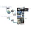 バイオ排水処理設備「バイオアルシー」【日本アルシー株式会社】 製品画像