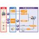 BPOサービス『データ入力改善ソリューション』 製品画像