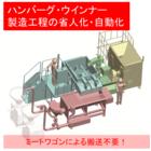 省人化・自動化!『ハンバーグ・ウインナー製造ラインシステム』 製品画像