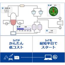 【低価格&最速1時間】予防保全サービス『IoTプラットフォーム』 製品画像