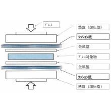 『低密度紙(クッション紙)』 製品画像