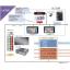 IoTを活用した生産状況管理システム『生産状況管理システム』 製品画像