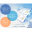 Document Solutionペーパーレス化クラウドサービス 製品画像