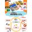 【工事現場に働き方改革を!】RFIDを利用した資材管理システム 製品画像