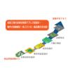 プレス成形解析ソリューション 『PAM-STAMP』 製品画像